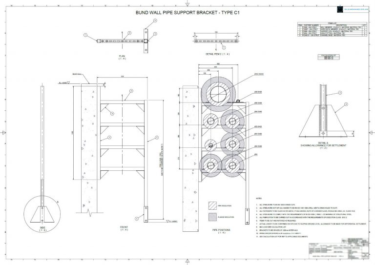 Consulting service provider delivering 2D and 3D Engineering Design services